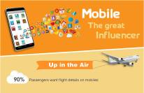 Mobile the-great-influencer